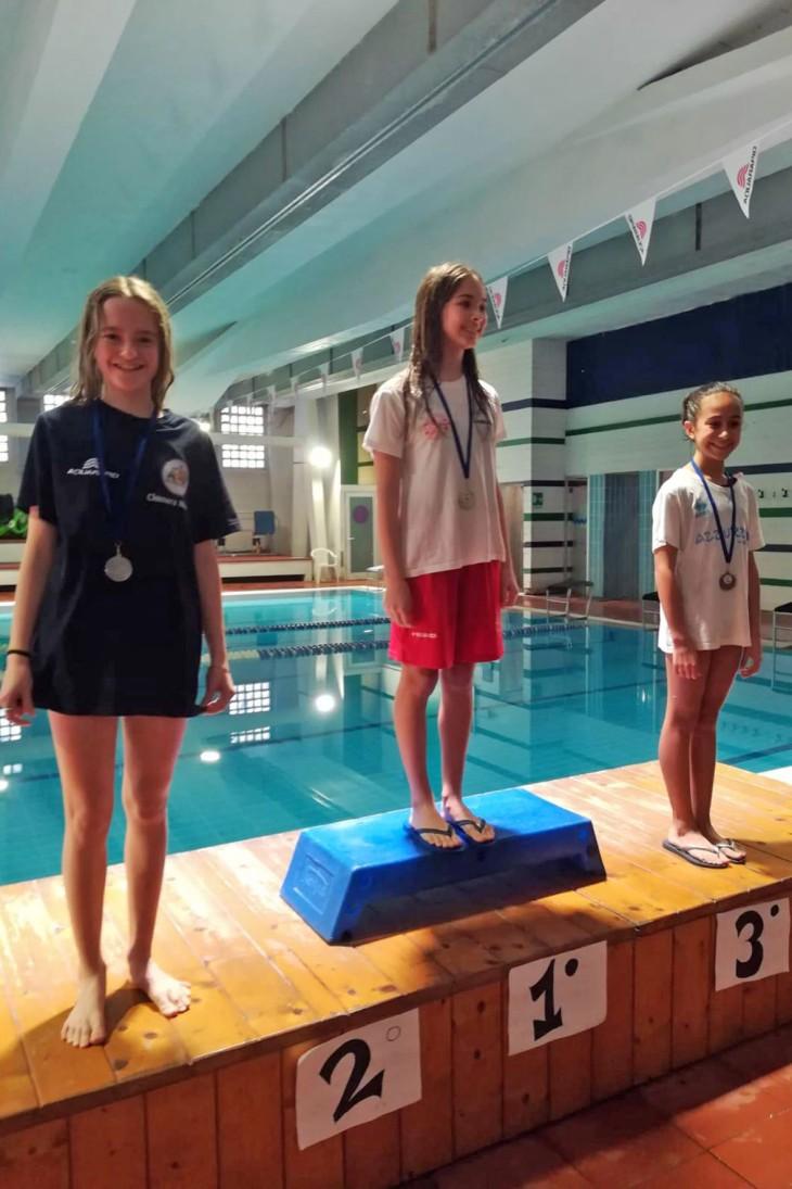 Chimera Nuoto - Campionato Regionale Sincronizzato 2020 (3) (002)